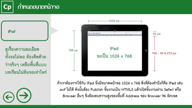 CAI iPad