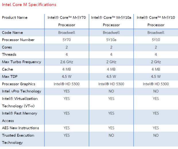 Intel Core M 04