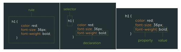 HTML CSS 05